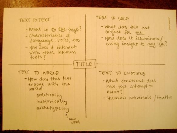 5th Grade Framework